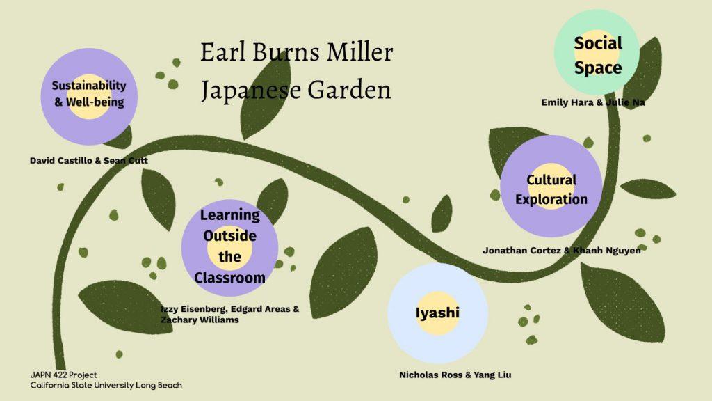 JAPN 422 Japanese Garden Project