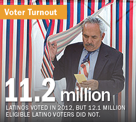 Picture of Chicano and Latino Voters